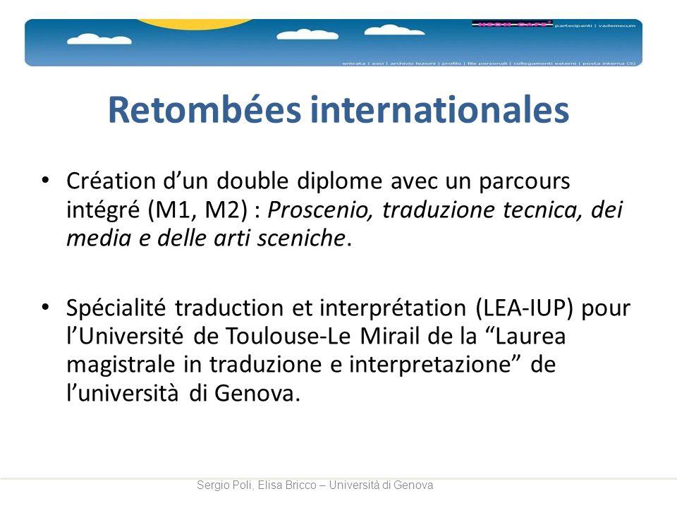 Retombées internationales