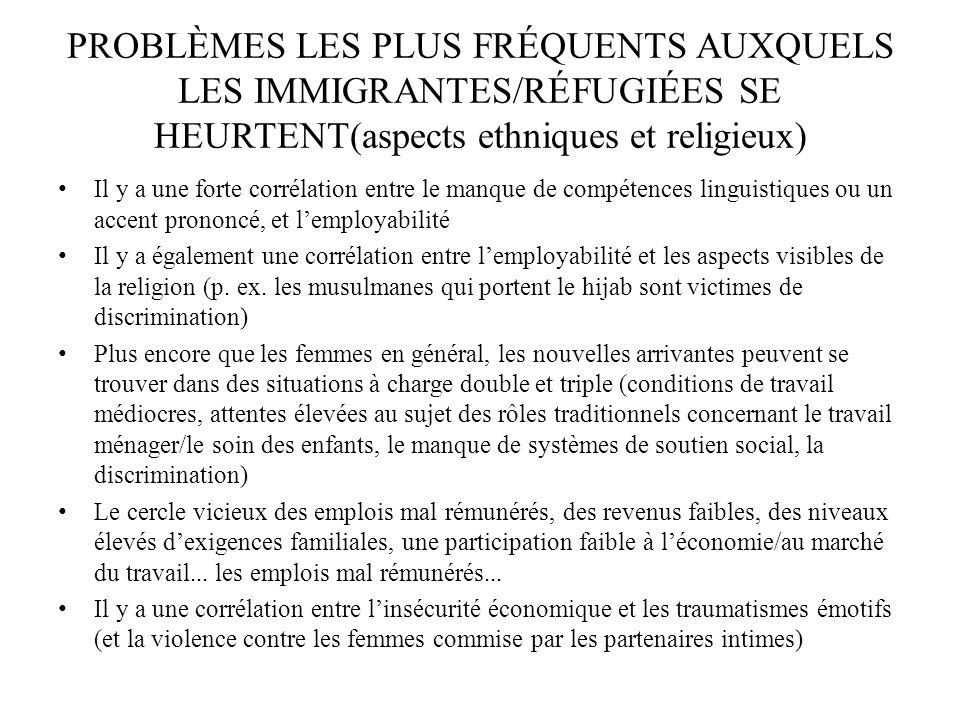 PROBLÈMES LES PLUS FRÉQUENTS AUXQUELS LES IMMIGRANTES/RÉFUGIÉES SE HEURTENT(aspects ethniques et religieux)