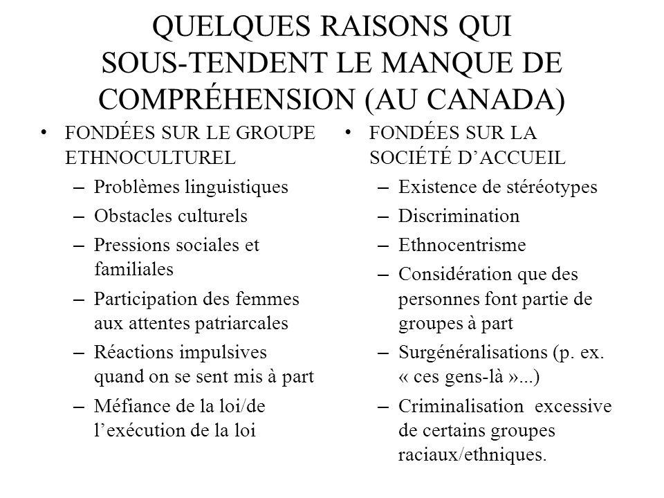 QUELQUES RAISONS QUI SOUS-TENDENT LE MANQUE DE COMPRÉHENSION (AU CANADA)