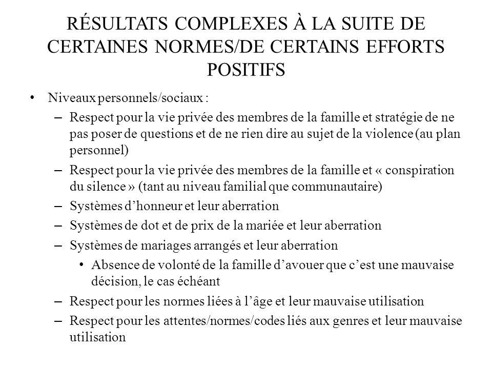 RÉSULTATS COMPLEXES À LA SUITE DE CERTAINES NORMES/DE CERTAINS EFFORTS POSITIFS