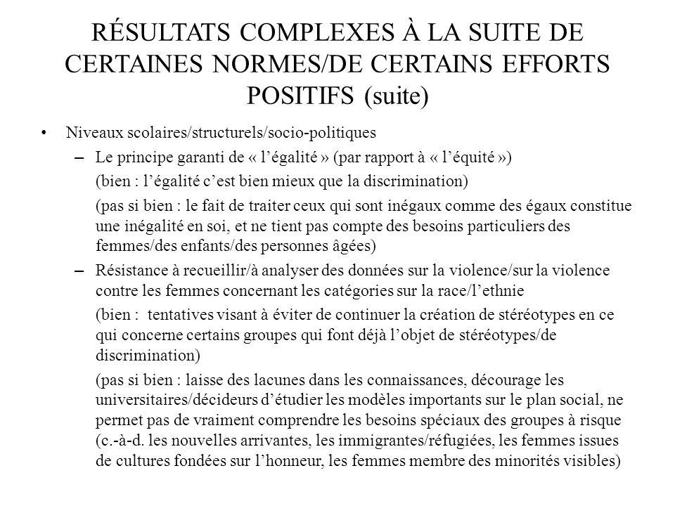 RÉSULTATS COMPLEXES À LA SUITE DE CERTAINES NORMES/DE CERTAINS EFFORTS POSITIFS (suite)