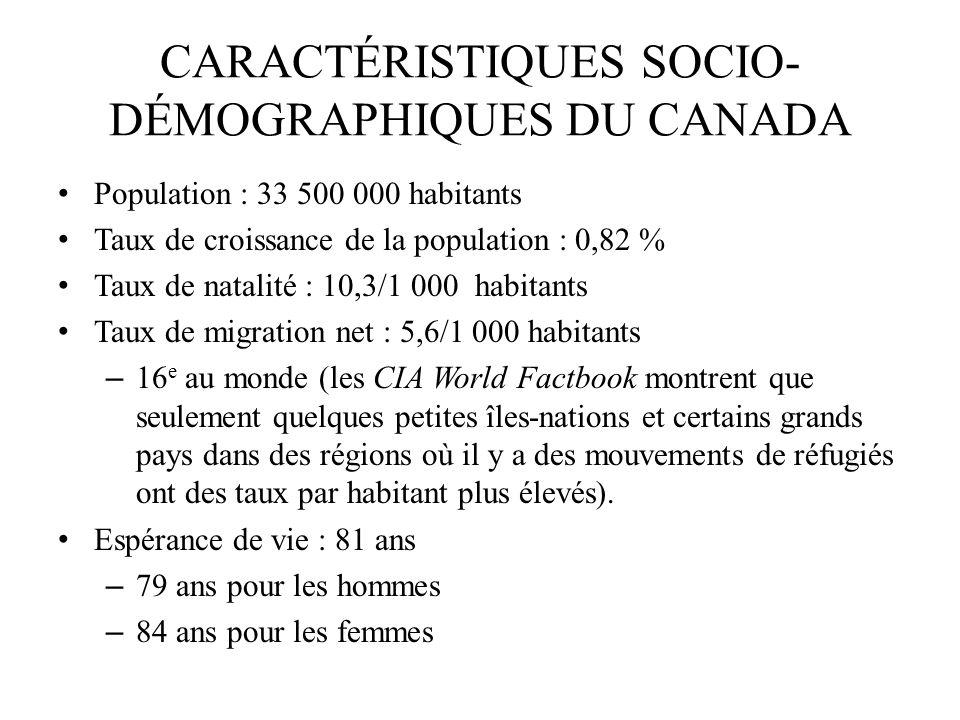 CARACTÉRISTIQUES SOCIO-DÉMOGRAPHIQUES DU CANADA