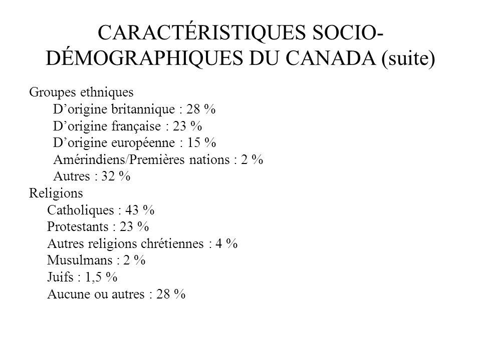 CARACTÉRISTIQUES SOCIO-DÉMOGRAPHIQUES DU CANADA (suite)