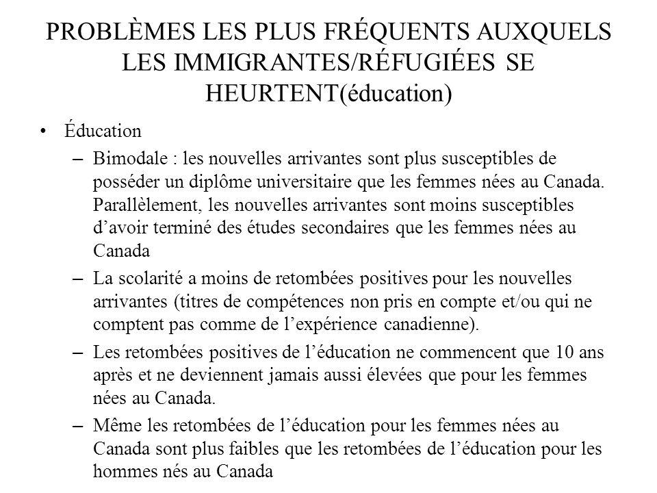 PROBLÈMES LES PLUS FRÉQUENTS AUXQUELS LES IMMIGRANTES/RÉFUGIÉES SE HEURTENT(éducation)