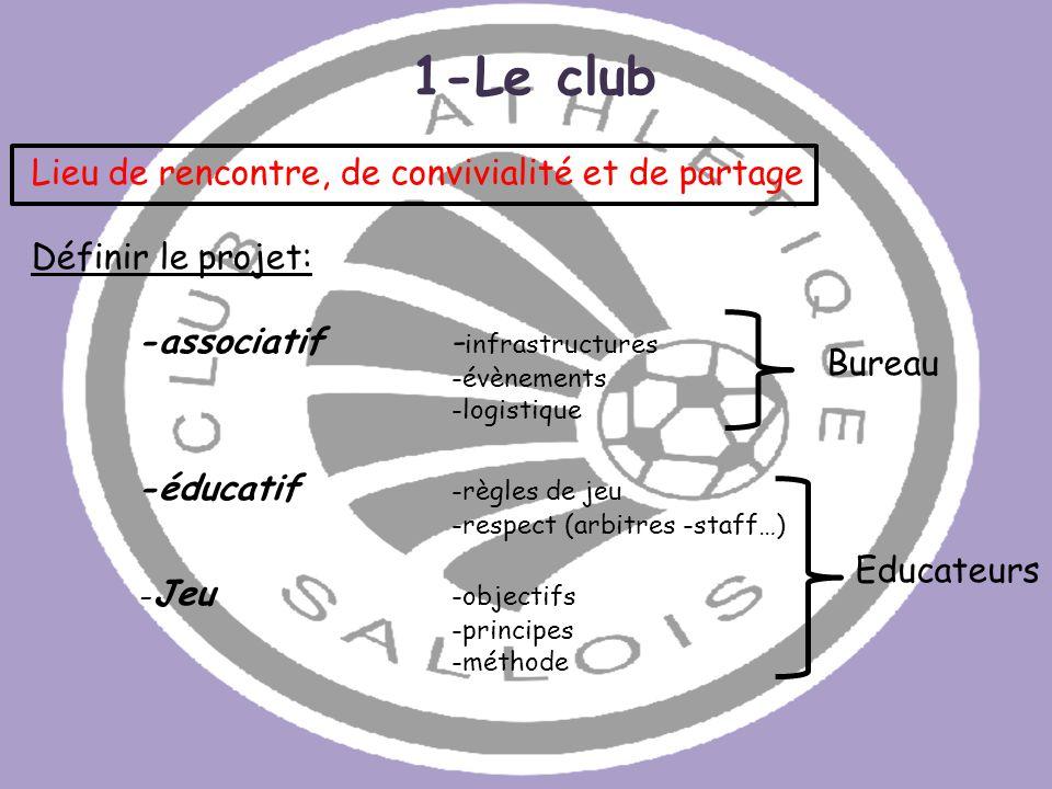 1-Le club Lieu de rencontre, de convivialité et de partage