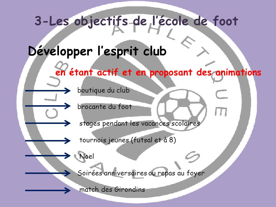 3-Les objectifs de l'école de foot
