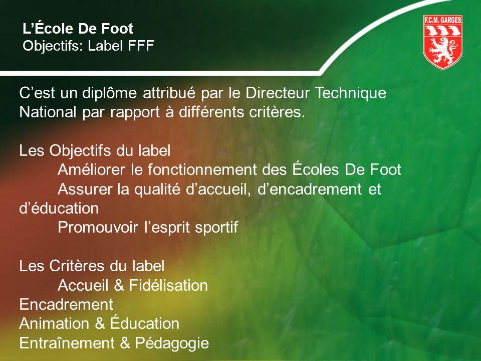Améliorer le fonctionnement des Écoles De Foot