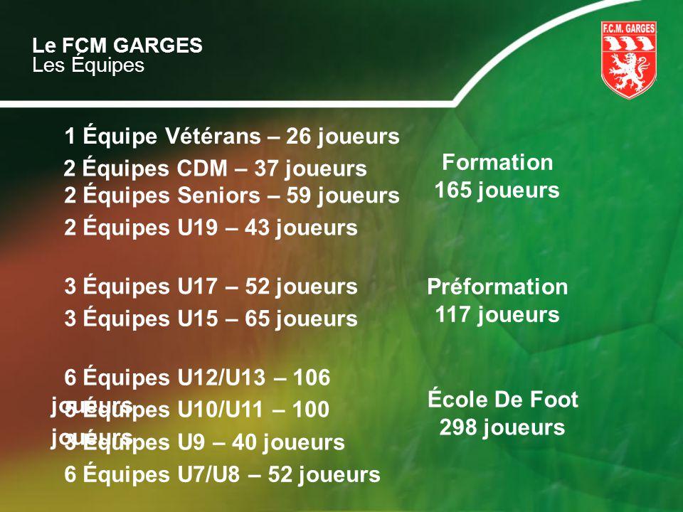 1 Équipe Vétérans – 26 joueurs Formation 165 joueurs