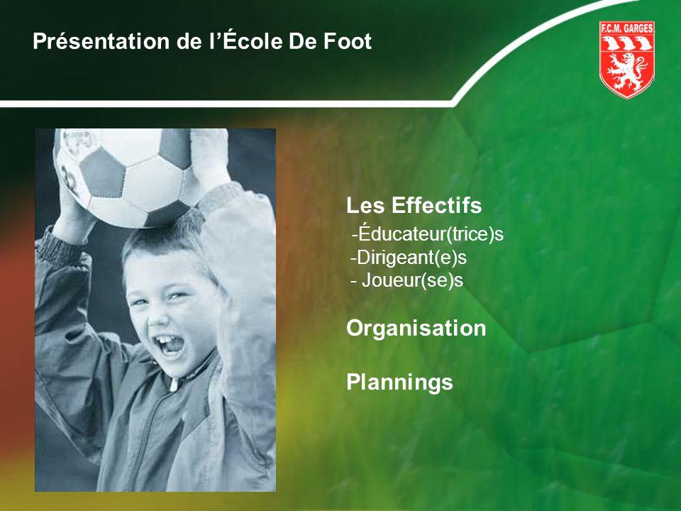 Présentation de l'École De Foot