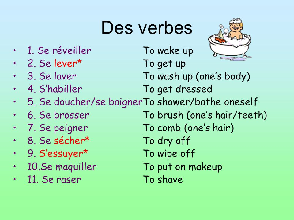 Des verbes 1. Se réveiller 2. Se lever* 3. Se laver 4. S'habiller