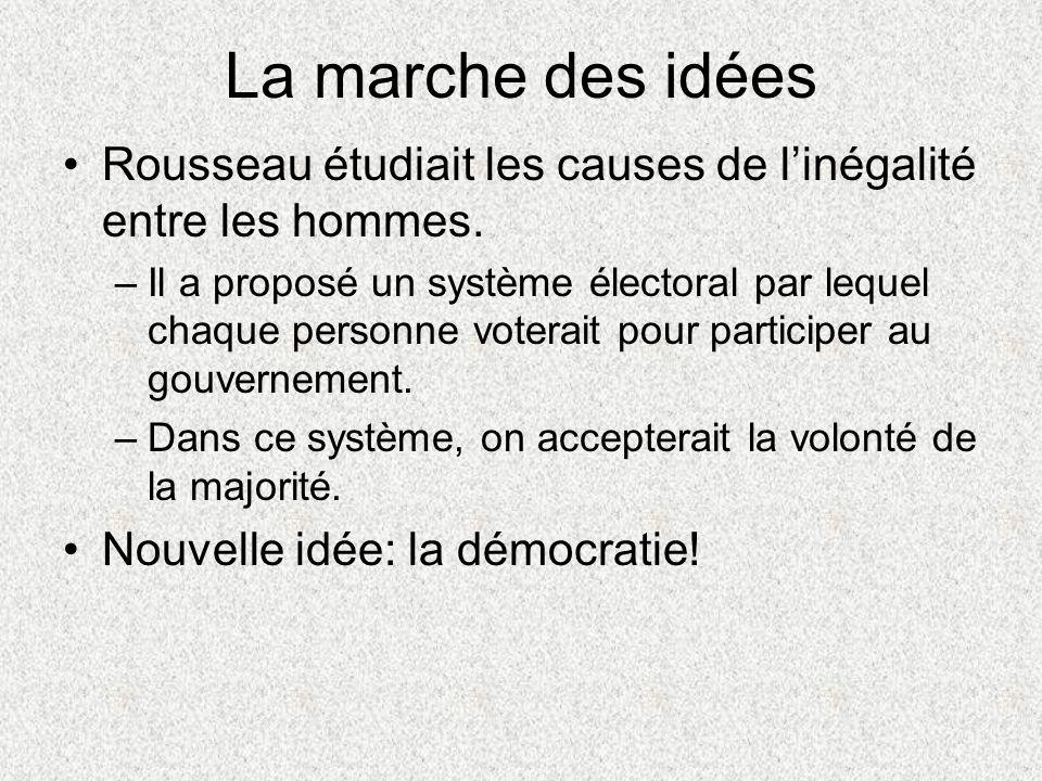 La marche des idées Rousseau étudiait les causes de l'inégalité entre les hommes.