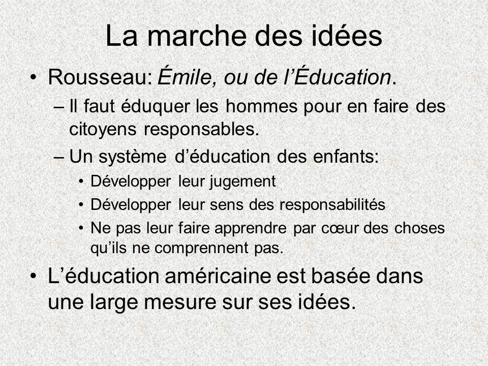La marche des idées Rousseau: Émile, ou de l'Éducation.