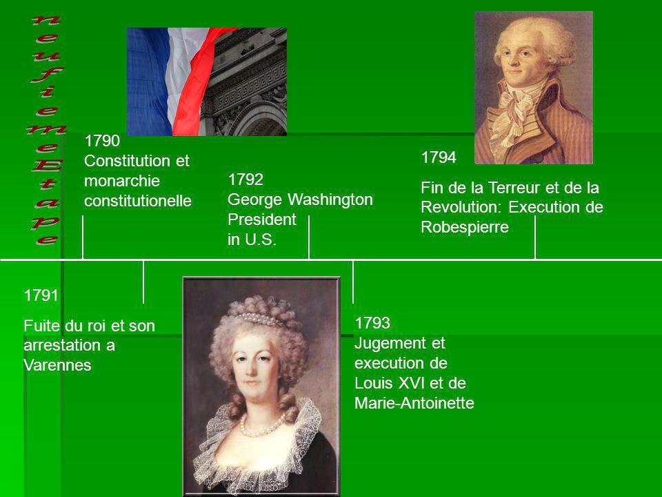 neufiemeEtape 1790 Constitution et monarchie constitutionelle 1794