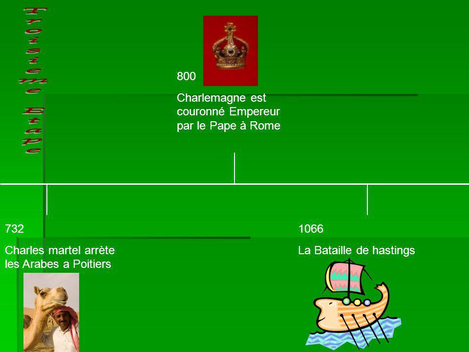 Troisieme Etape 800. Charlemagne est couronné Empereur par le Pape à Rome. 732. Charles martel arrète les Arabes a Poitiers.