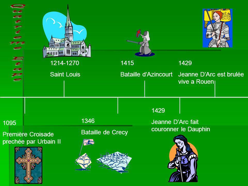 Quatrieme Etape 1214-1270 Saint Louis 1415 Bataille d'Azincourt 1429