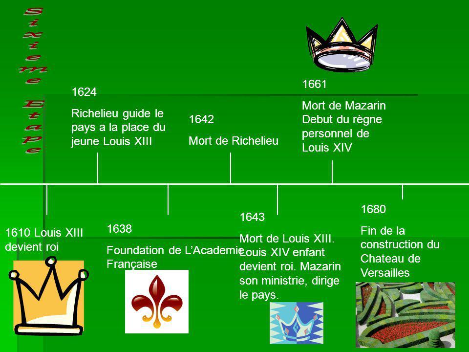 Sixieme Etape 1661. Mort de Mazarin Debut du règne personnel de Louis XIV. 1624. Richelieu guide le pays a la place du jeune Louis XIII.