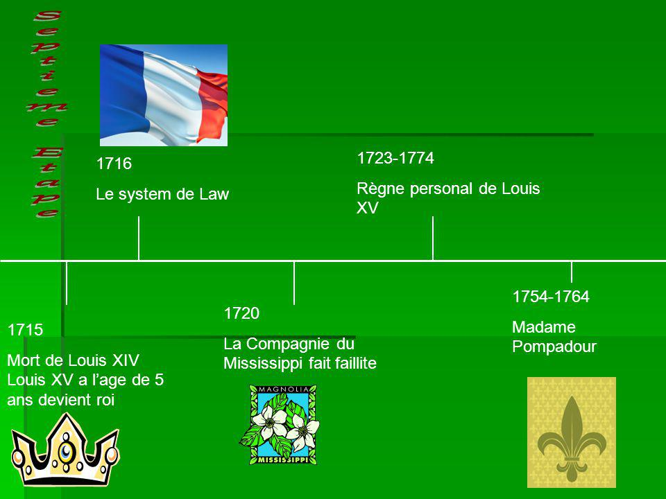 Septieme Etape 1723-1774 1716 Règne personal de Louis XV