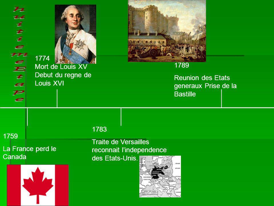 huitiemeEtape 1774 Mort de Louis XV Debut du regne de Louis XVI 1789