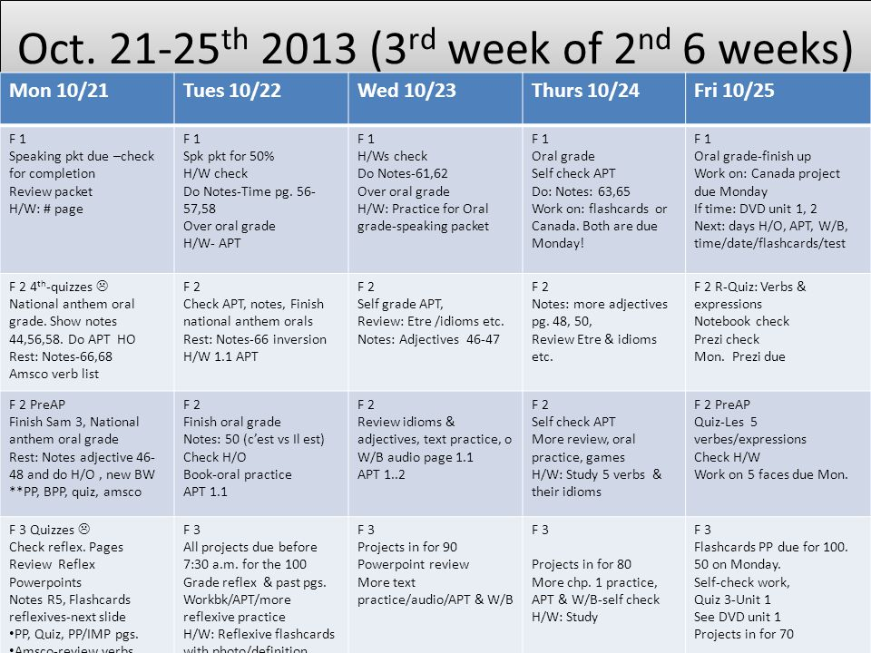 Oct. 21-25th 2013 (3rd week of 2nd 6 weeks)
