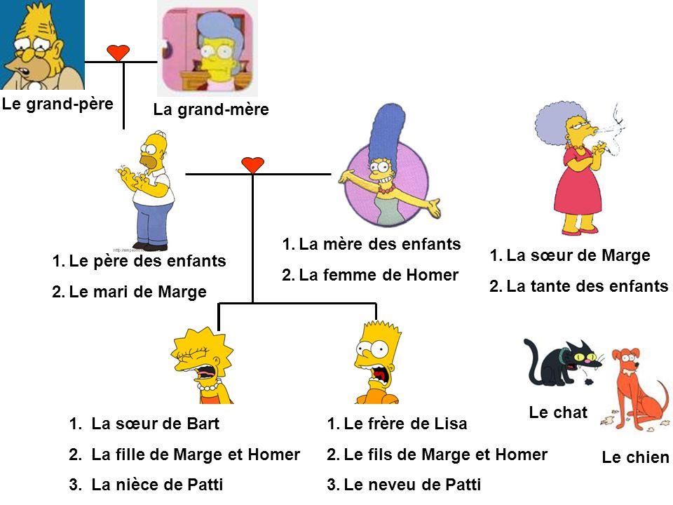 Le grand-père La grand-mère. 1. 2. La mère des enfants. La femme de Homer. 1. 2. La sœur de Marge.