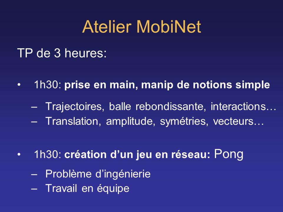 Atelier MobiNet TP de 3 heures: