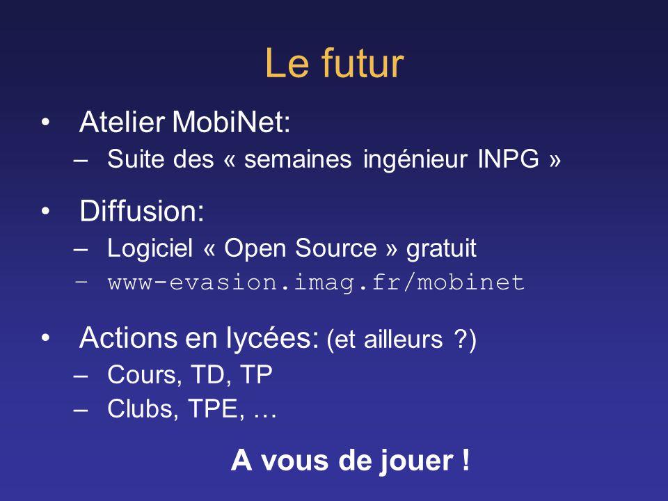 Le futur Atelier MobiNet: Diffusion: