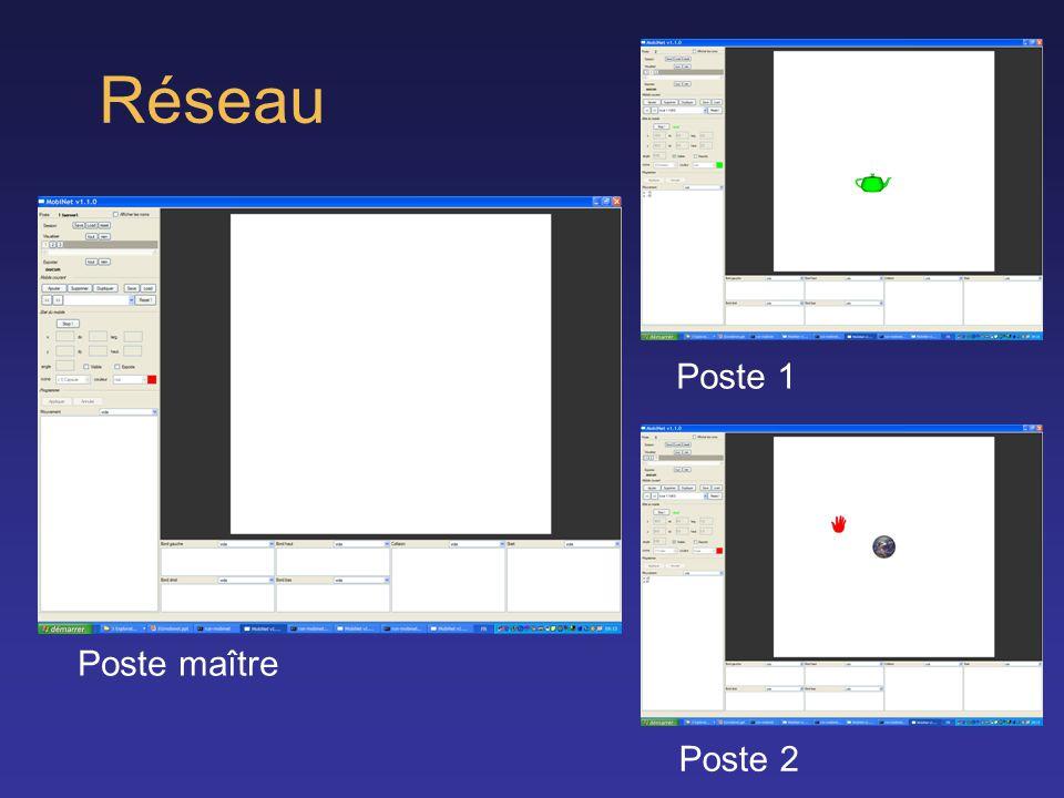 Réseau Poste 1 Poste maître Poste 2 Syntaxe reflechie
