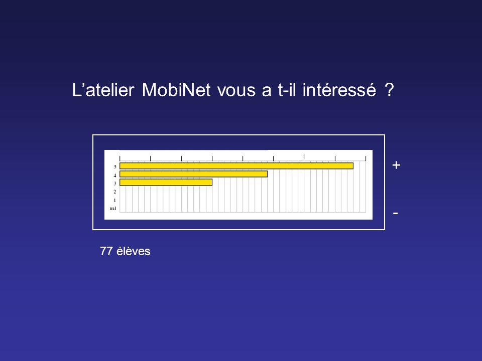 L'atelier MobiNet vous a t-il intéressé