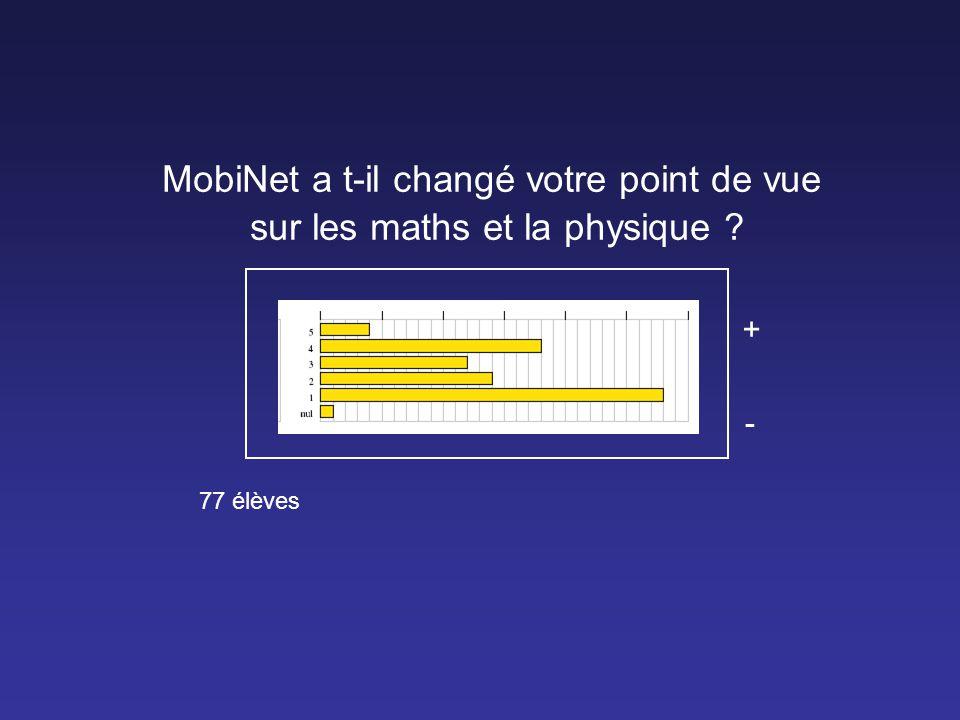 MobiNet a t-il changé votre point de vue