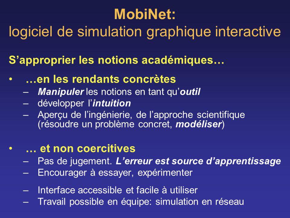 MobiNet: logiciel de simulation graphique interactive