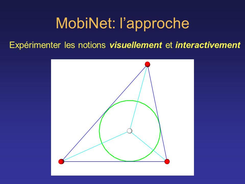 MobiNet: l'approche Expérimenter les notions visuellement et interactivement
