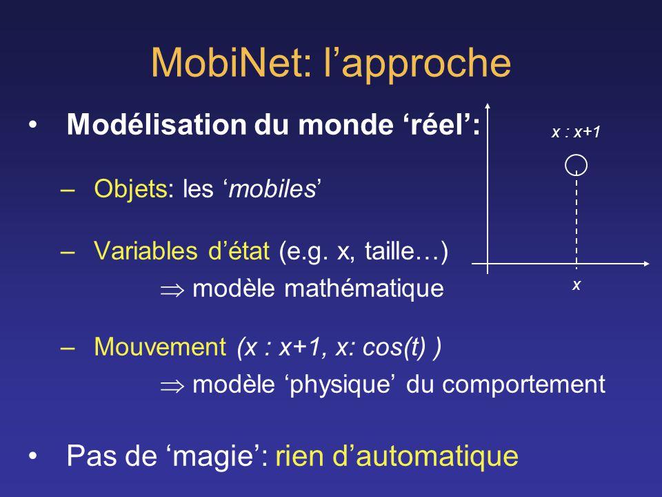 MobiNet: l'approche Modélisation du monde 'réel':