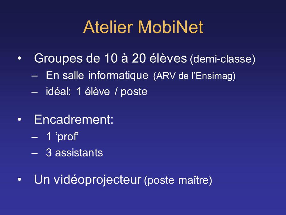 Atelier MobiNet Groupes de 10 à 20 élèves (demi-classe) Encadrement: