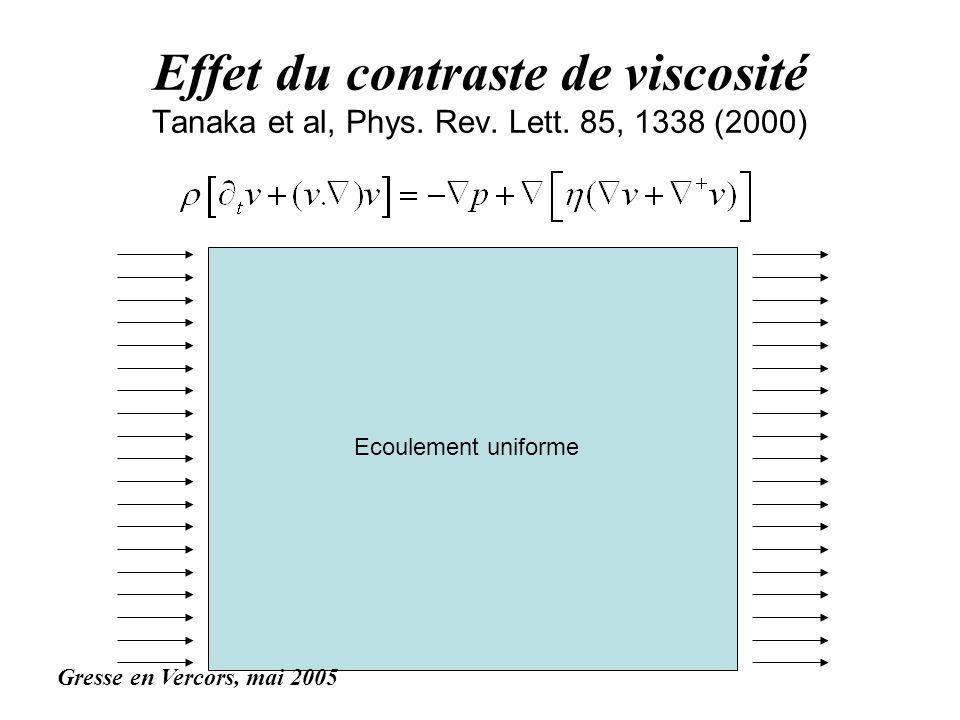 Effet du contraste de viscosité Tanaka et al, Phys. Rev. Lett
