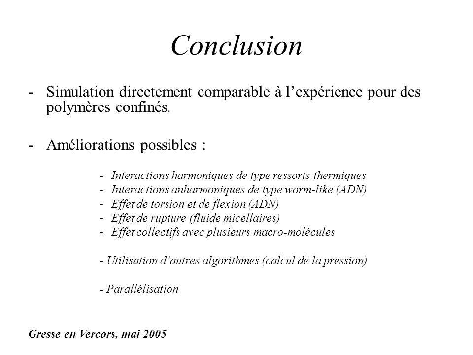 Conclusion Simulation directement comparable à l'expérience pour des polymères confinés. Améliorations possibles :