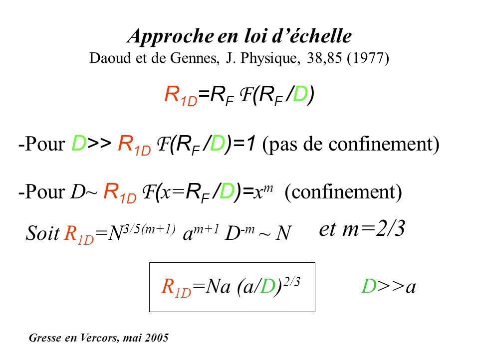 Approche en loi d'échelle Daoud et de Gennes, J. Physique, 38,85 (1977)