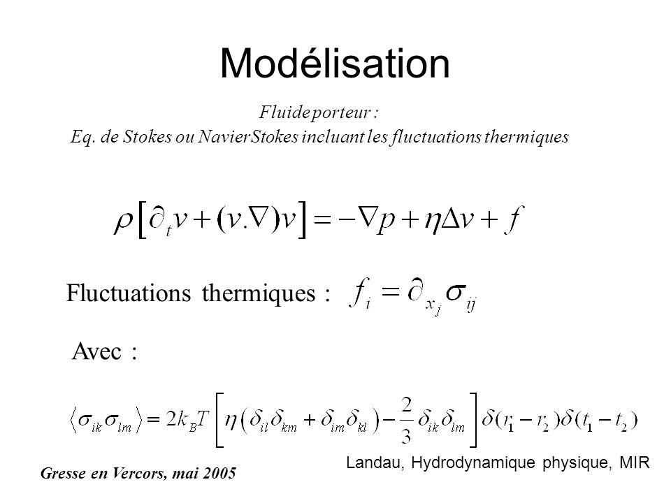 Eq. de Stokes ou NavierStokes incluant les fluctuations thermiques