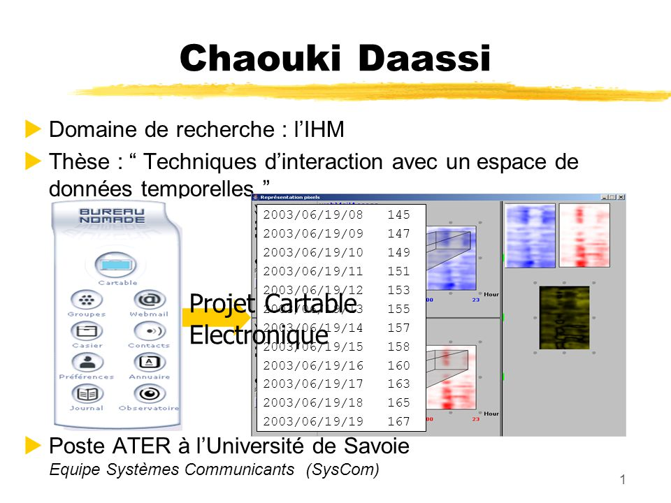 Chaouki Daassi Projet Cartable Electronique