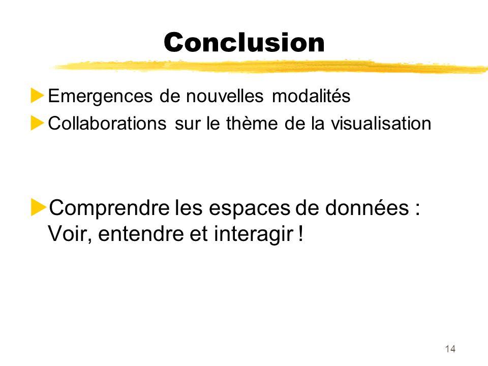 Conclusion Emergences de nouvelles modalités. Collaborations sur le thème de la visualisation.