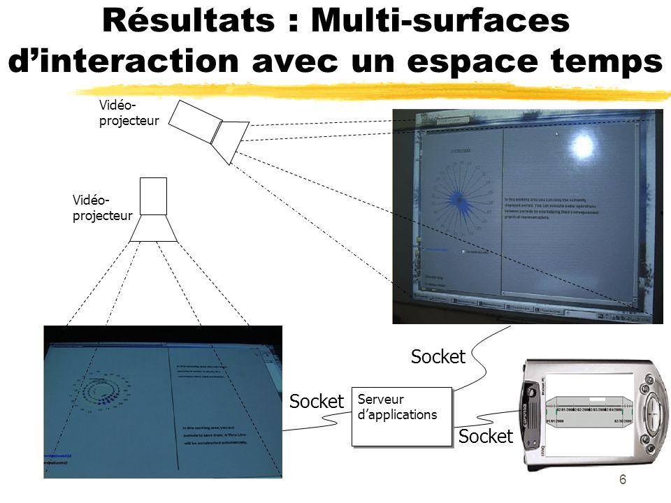 Résultats : Multi-surfaces d'interaction avec un espace temps