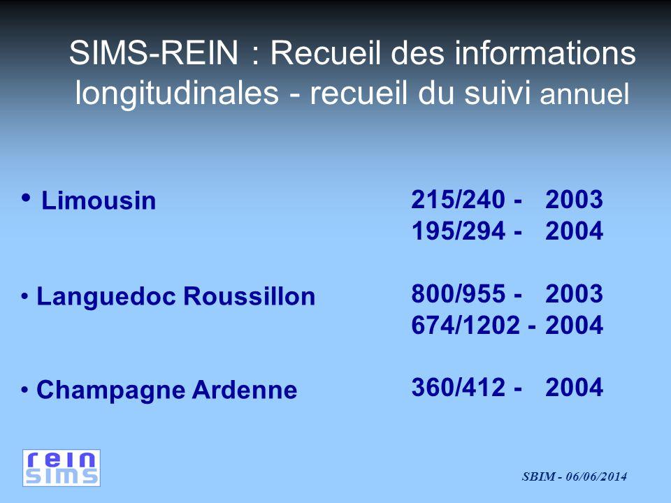 SIMS-REIN : Recueil des informations longitudinales - recueil du suivi annuel