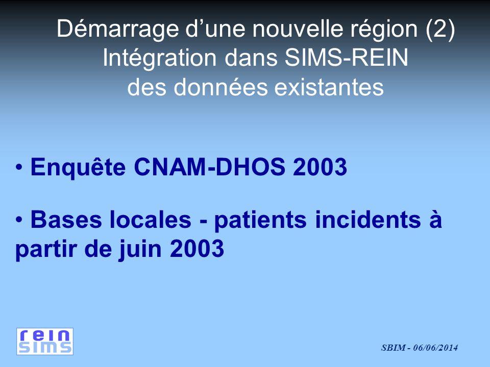 Démarrage d'une nouvelle région (2) Intégration dans SIMS-REIN