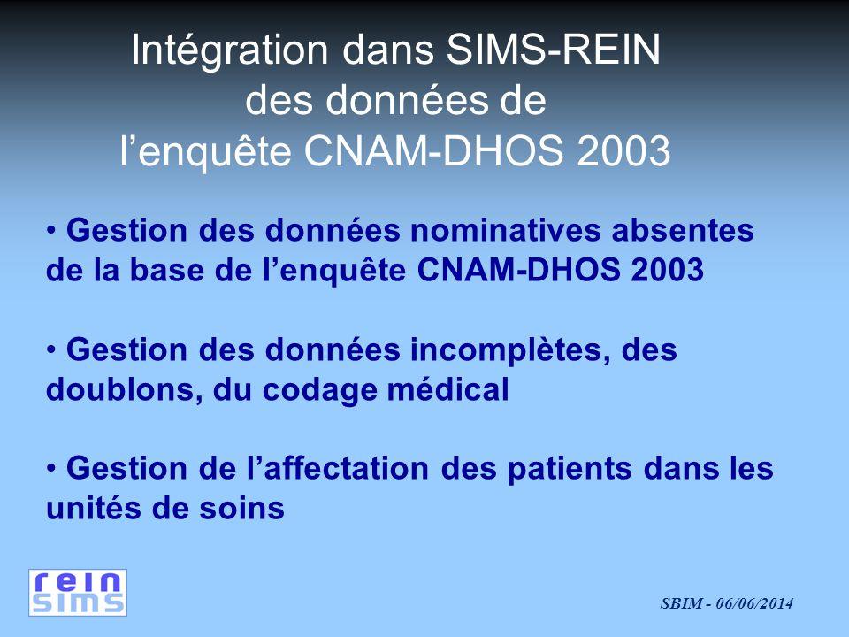 Intégration dans SIMS-REIN
