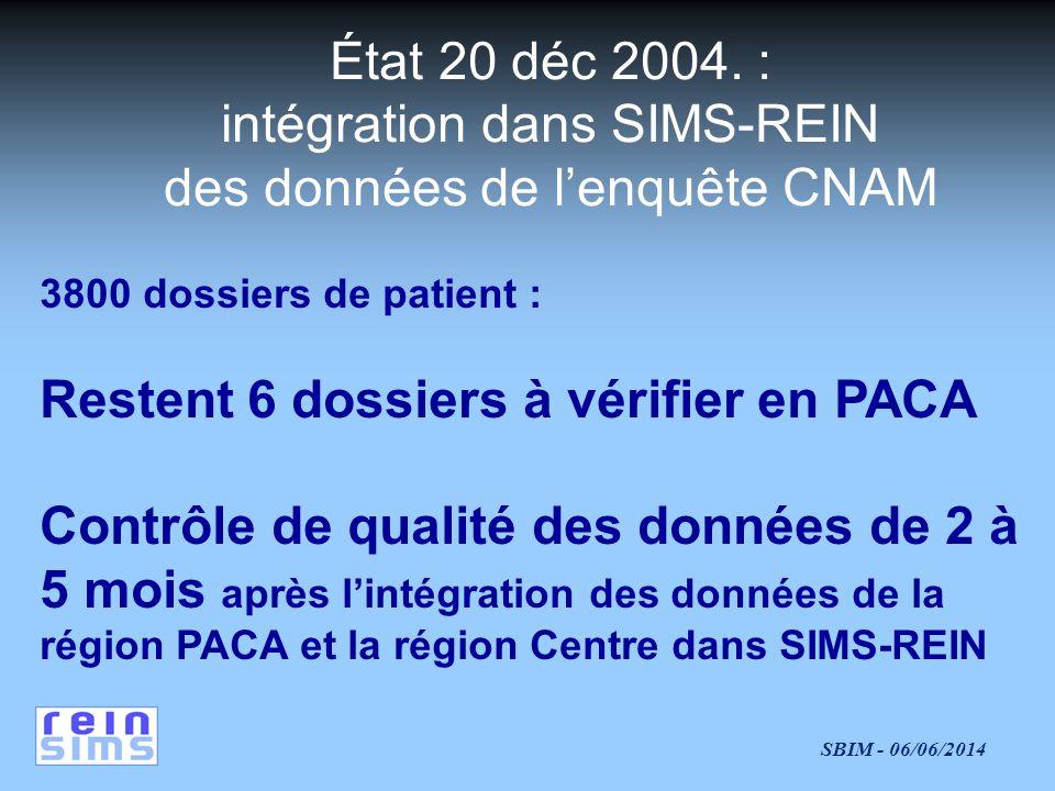 intégration dans SIMS-REIN des données de l'enquête CNAM