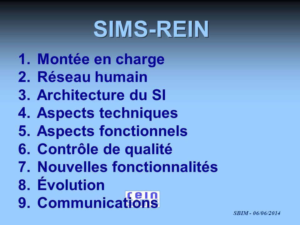 SIMS-REIN Montée en charge Réseau humain Architecture du SI