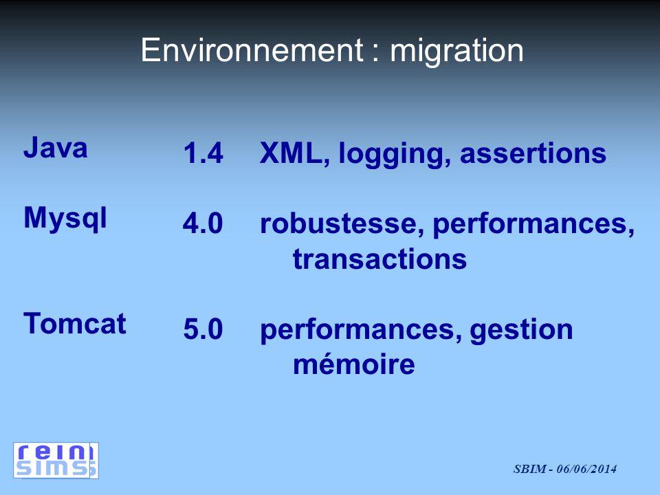 Environnement : migration