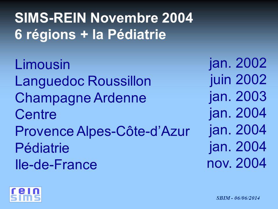 SIMS-REIN Novembre 2004 6 régions + la Pédiatrie. Limousin. Languedoc Roussillon. Champagne Ardenne.