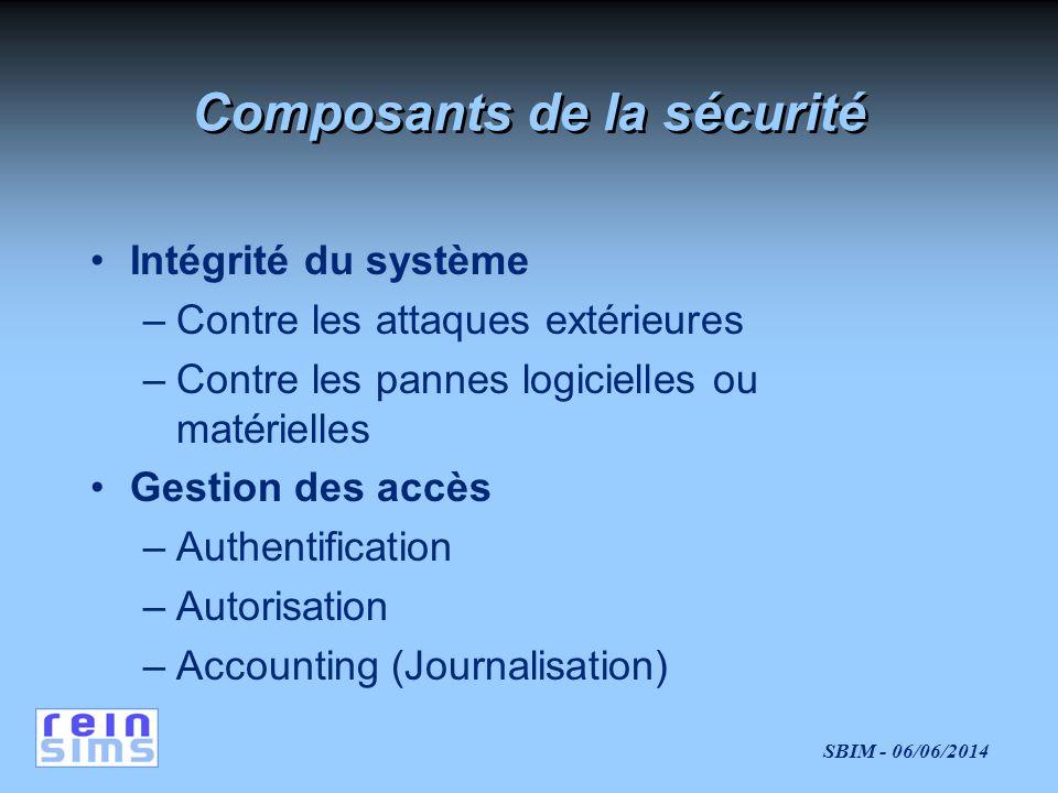 Composants de la sécurité
