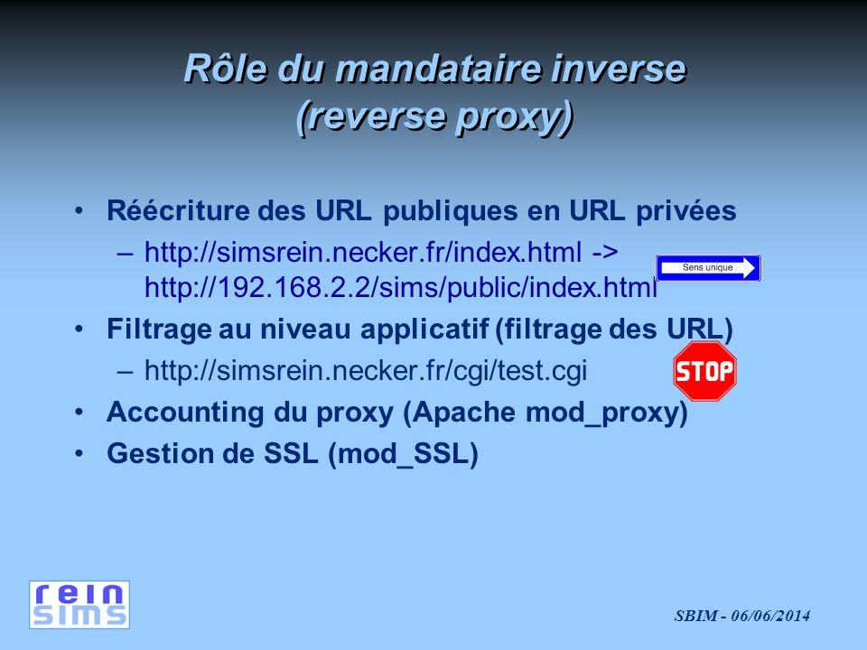 Rôle du mandataire inverse (reverse proxy)