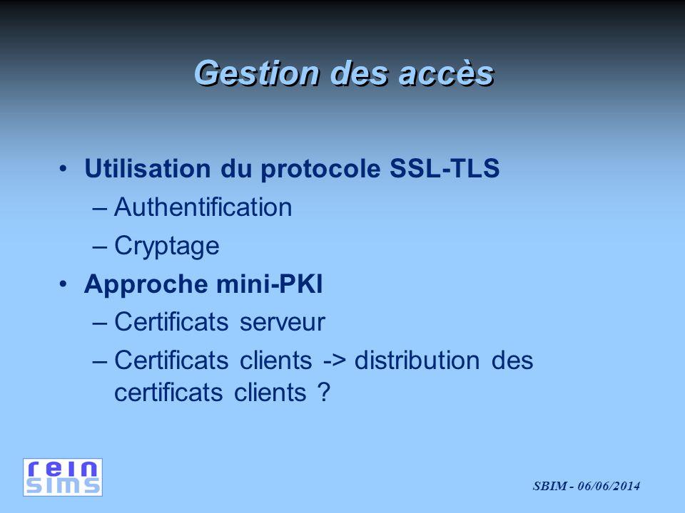 Gestion des accès Utilisation du protocole SSL-TLS Authentification